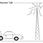Repeater Talk